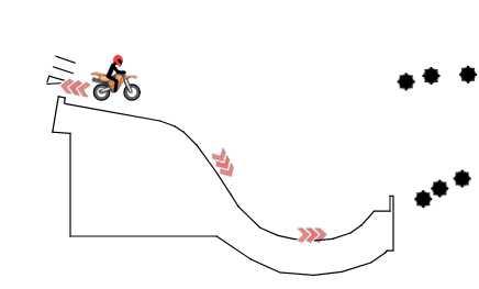 Çizgi Yol