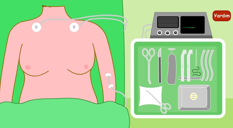Kalp Ameliyatı Yapma